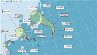 雙颱共舞 第8號颱風「尼伯特」生成