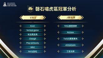 「J群玩家」打破亞軍魔咒的機會?