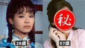 俞小凡凍齡30年 只靠一個習慣!