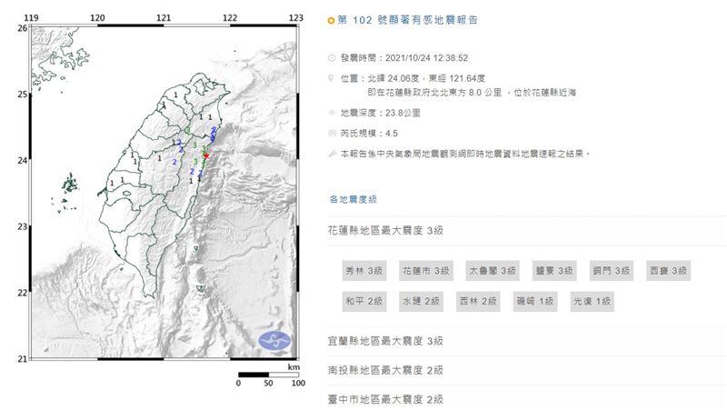 宜蘭規模6.5地震!網驚:快嚇尿
